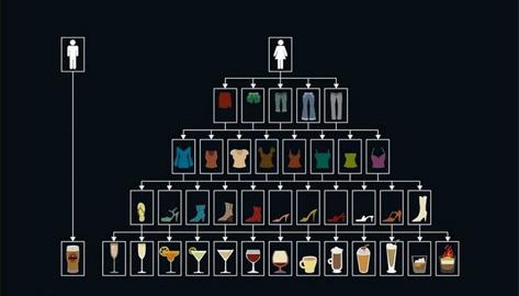 飲みに行くまでの手順