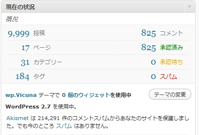 現在のブログ状況(2009/01/21)