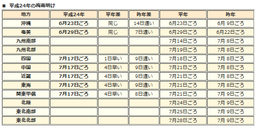 2012-07-18_1028