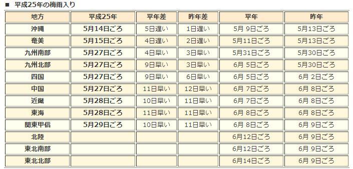 2013-05-29_1633