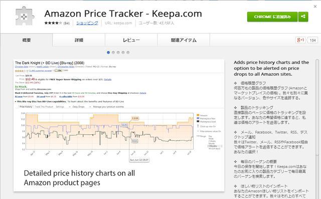 Amazon Price Tracker Keepa.com のイメージ