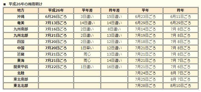 2014-07-22_1425