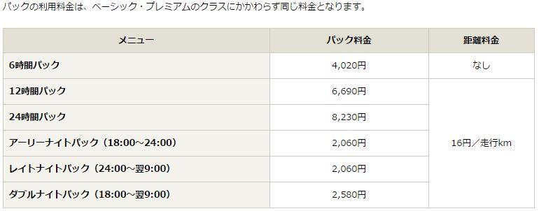 引用元:http://plus.timescar.jp/fare/use.html