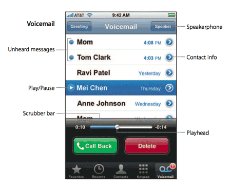 how to get visual voicemail on iphone iphone ビジュアルボイスメールがカッコイイ hinemosu 5416