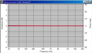 UA-5キャリブレーション結果